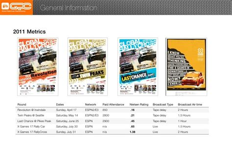 Global Rallycross Series Information Deck
