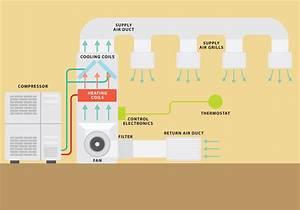 House Light Wiring Diagram