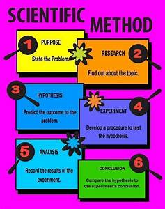 Make A Science Fair Project About Scientific Method