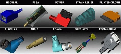 Cable Molding Services For Electrical Connectors, Pcb