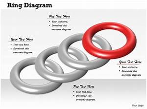 Ring Diagram Powerpoint Template Slide