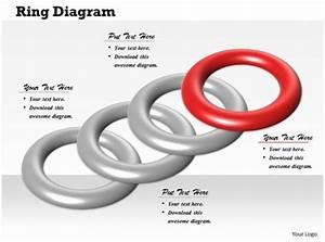 Ring Diagram Powerpoint Template Slide