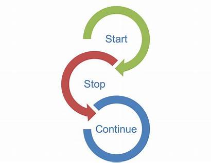 Continue Stop Start Disc Workbook