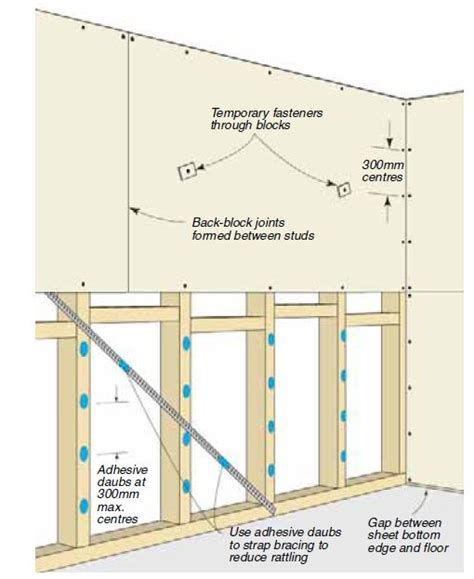 build  partition wall woodworking projects plans