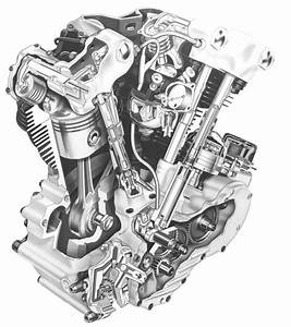 Great Harley Knucklehead Motorcycle Engine