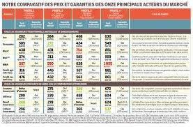 Meilleure Assurance Auto Jeune Conducteur : comparateur d 39 assurance auto malus pas cher ~ Medecine-chirurgie-esthetiques.com Avis de Voitures