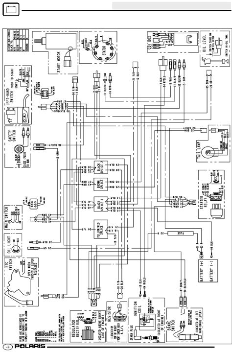 2002 Polari Sportsman 500 Wiring Diagram by Polaris Sportsman 500 Wiring Diagram Webtor Me