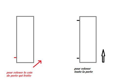 hauteur d une porte racourcir la hauteur d une porte