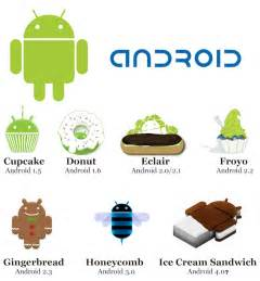 what is the android version android essentials sense of android versioning