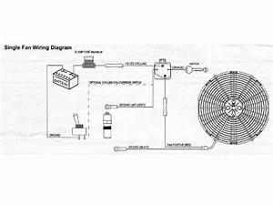 Installing An Improved Pontiac Cooling System - High Performance Pontiac