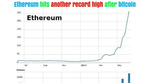 Ethereum is the ali vs. Ethereum hits another record high after bitcoin | ethereum price |bitcoin price|ethereum price ...