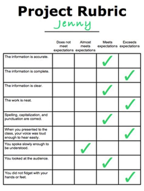 project rubric template rubric template plus editable rubrics for projects math and writing