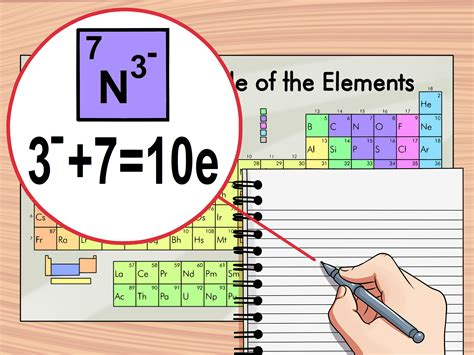 How To Find How Many Protons by How To Find Electrons 6 Steps With Pictures Wikihow