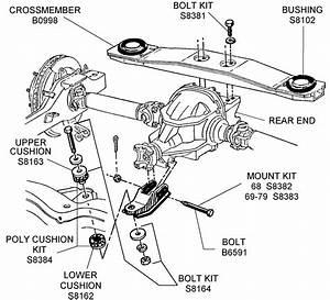 1976 Corvette Rear End Diagrams