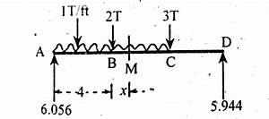 how to locate point of zero shear maximum bending moment With bending moment diagram solved example simply supported beam point