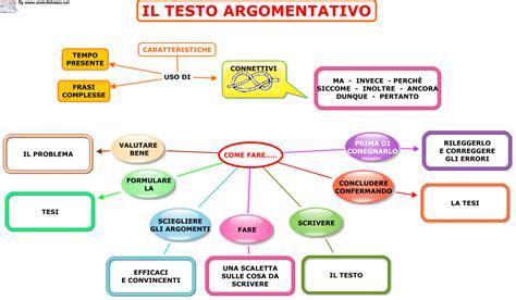 il testo argomentativo blackboard italiano storia