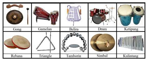 Fungsi dari alat musik rapai ini dibedakan menjadi 6 (enam) jenis, diantaranya adalah rapai pasee, rapai geurimpheng, rapai pulot, rapai daboih. 10 Alat Musik Pukul beserta Penjelasan dan Contohnya - Guratgarut