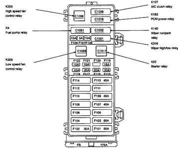 02 Ford Tauru Se Starter Relay Wiring Diagram by Diagram Of Fuse Box 2000 Ford Taurus Inside Car Fixya