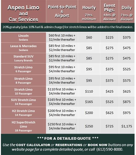 Limousine Service Cost by Aspen Minneapolis Limousine And Car Service Rates