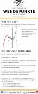 Berechnen Von Nullstellen : wendepunkte berechnen und was diese sind einfach mit studimup mathe spickzettel erkl rt mehr ~ Themetempest.com Abrechnung