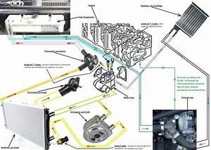 Circuit De Refroidissement Moteur : voir le sujet probl me de surchauffe sur jumper 2 5d moteur dj5 ~ Gottalentnigeria.com Avis de Voitures