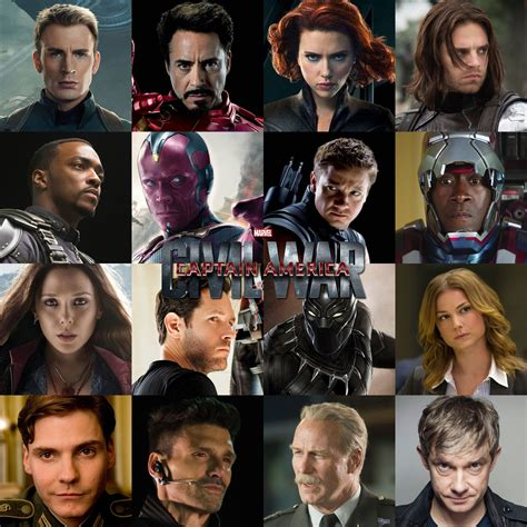 the captain america civil war cast in marvel