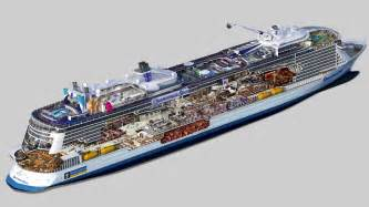 Carnival Legend Deck Map by Royal Caribbean Posts Updated Quantum Of The Seas Cutaway