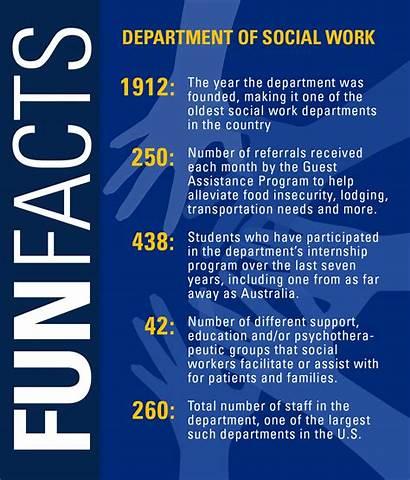Social Department Facts Fun Medicine Michigan Meet