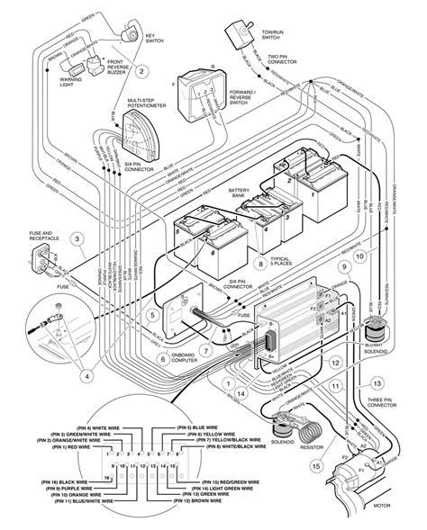 1997 Club Car Electrical Wiring Diagram by Club Car Schematics
