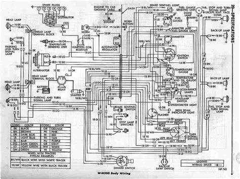 dodge power wagon wm300 body wiring diagram all about