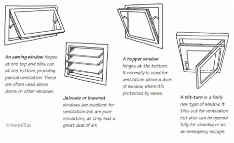 window replacement  ultimate window buying guide hometips