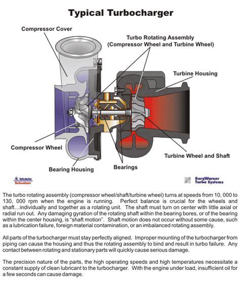 borg warner turbo systems   diesel turbo service