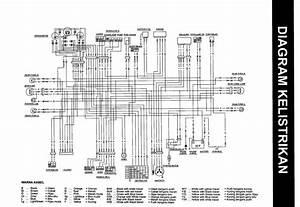 Cara Pasang Kabel Body Thunder 125