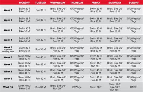 To Triathlon Program by Your 10 Week Guide To Sprint Triathlon Triathlete