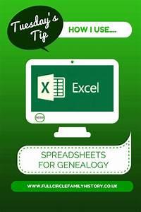 636 Best Genealogy