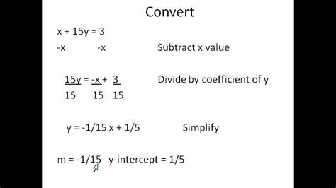 slope intercept form converter calculator