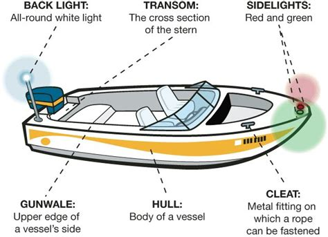Parts Of A Boat Interior by Boat Terminology Sailing Boats