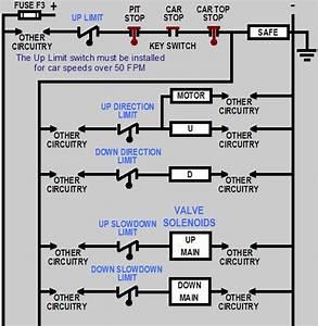 Elevator Wiring Schematic - Longbestdreamhhe