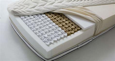 tipi di materasso tipologie di materassi metaflex