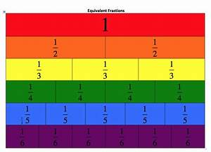 Image Gallery equal fractions