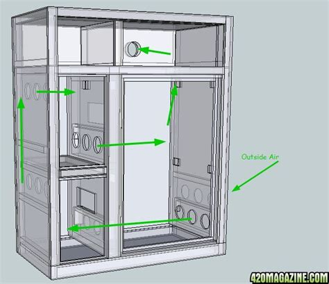 grow cabinet design multi chamber growbox page 2