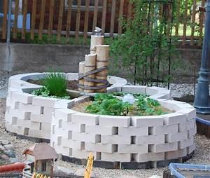 Ein Stein Haus Forum : kalksandstein verdreckt streichen ~ Lizthompson.info Haus und Dekorationen