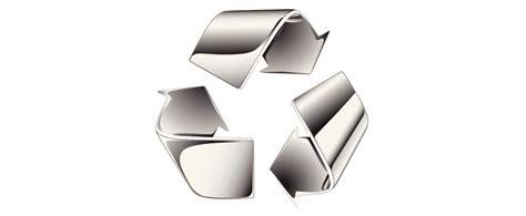 Industrial Metal Recyclers