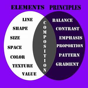 Elements and principles of design exploring design for Elements and principles of interior design ppt