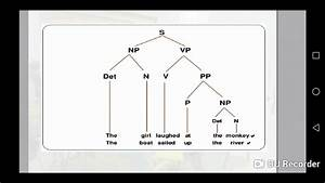Syntax  U0026 Tree Diagram