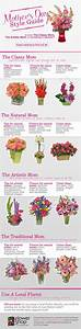 Top 25+ best Shop local ideas on Pinterest | Packaging ...