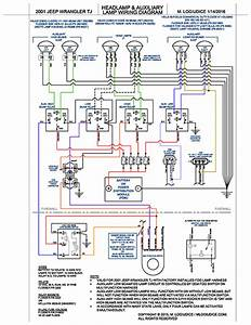 1989 Jeep Transfer Case Diagram Wiring Schematic