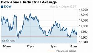 Dow Jones Industrial Average Today Jumps 36 Points on OPEC ...
