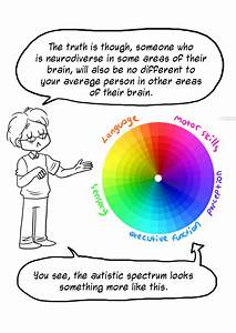 Understanding The Spectrum