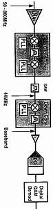 6 1  Typical Block Diagram For A Cable Modem Or Set